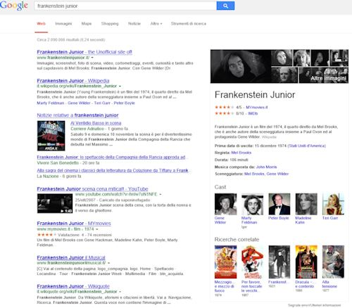Ricerca di Frankenstein Junior su Google